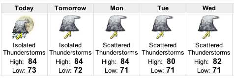 weather-2003-08-02.jpg